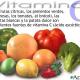 Витамин C. Компоненты косметики и спреев для полости рта от Тилайн